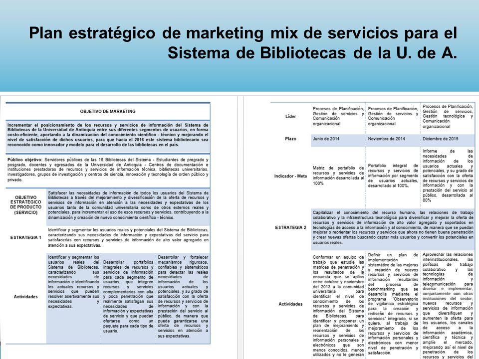 Plan estratégico de marketing mix de servicios para el Sistema de Bibliotecas de la U. de A.