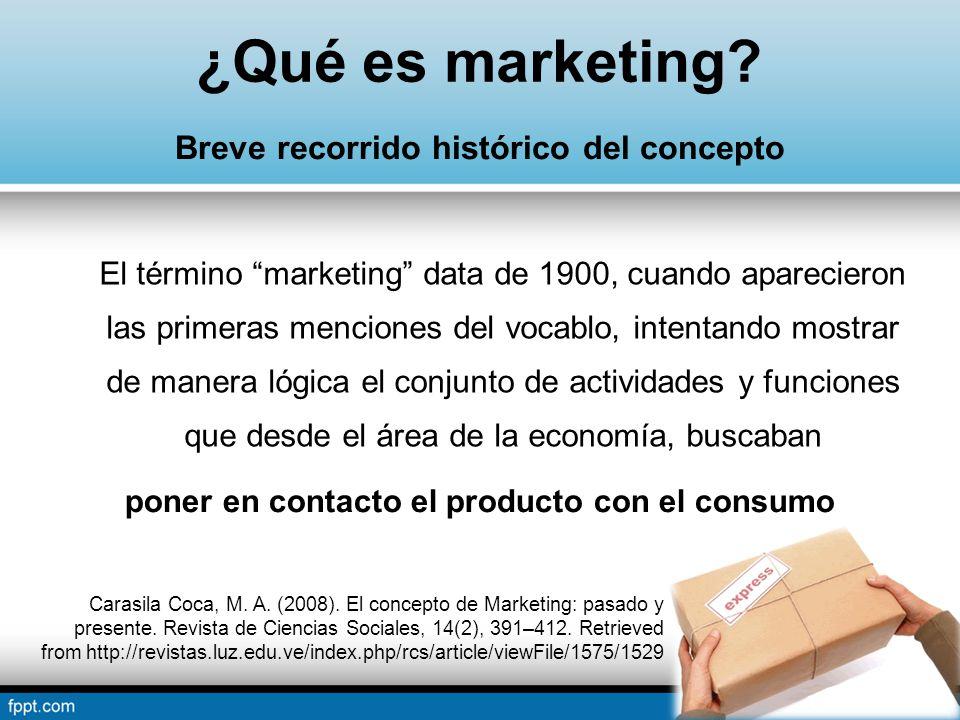 ¿Qué es marketing Breve recorrido histórico del concepto