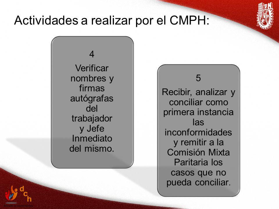 Actividades a realizar por el CMPH: