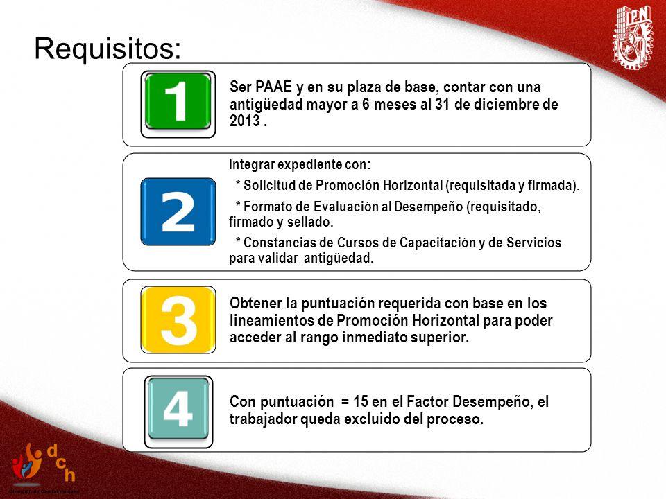Requisitos: Ser PAAE y en su plaza de base, contar con una antigüedad mayor a 6 meses al 31 de diciembre de 2013 .