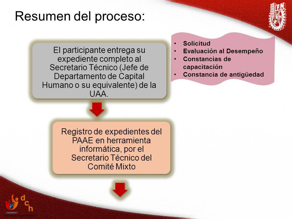 Resumen del proceso: Solicitud. Evaluación al Desempeño. Constancias de capacitación. Constancia de antigüedad.