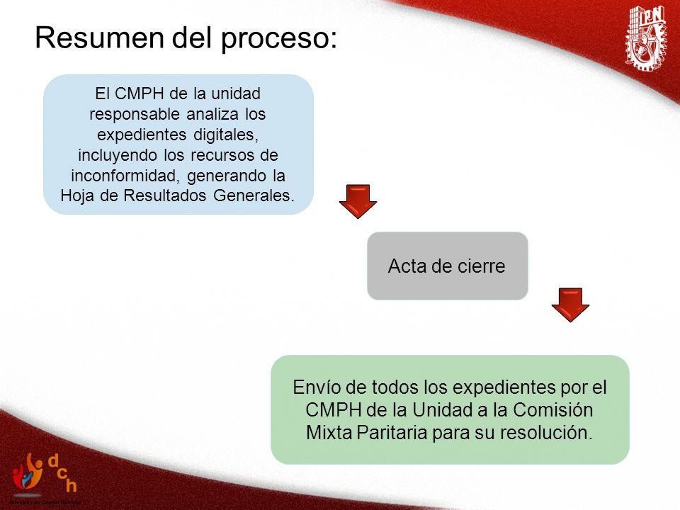 Resumen del proceso: Acta de cierre