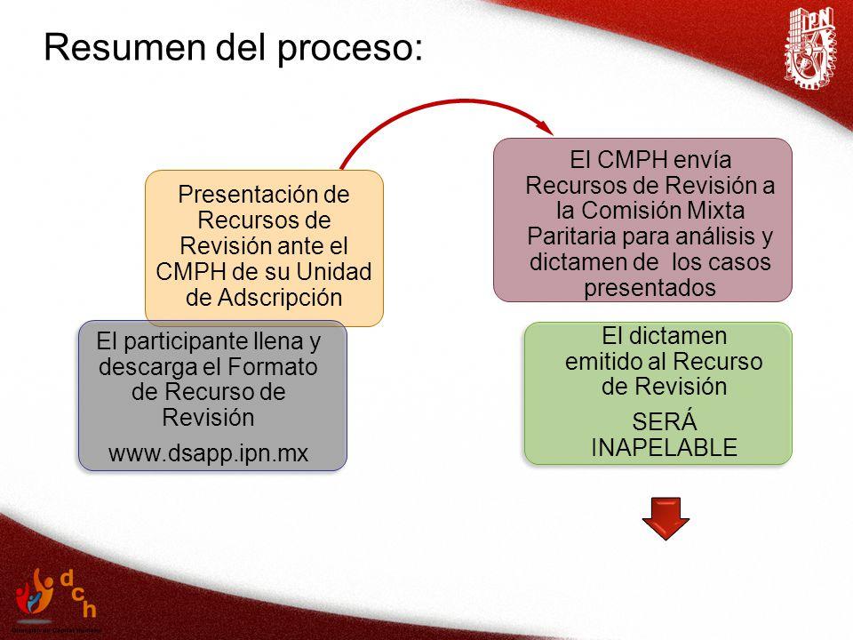 Resumen del proceso: Presentación de Recursos de Revisión ante el CMPH de su Unidad de Adscripción.