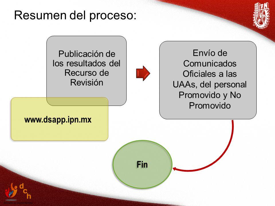 Publicación de los resultados del Recurso de Revisión