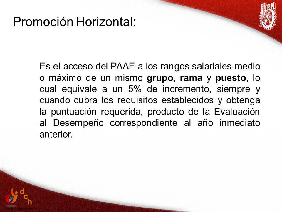 Promoción Horizontal: