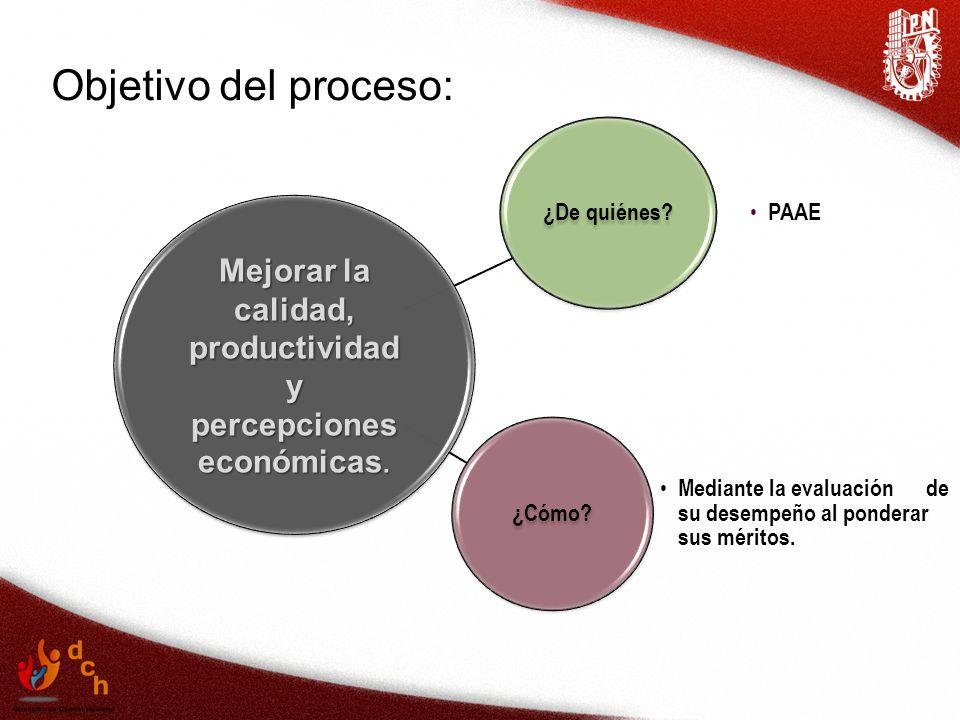 Mejorar la calidad, productividad y percepciones económicas.