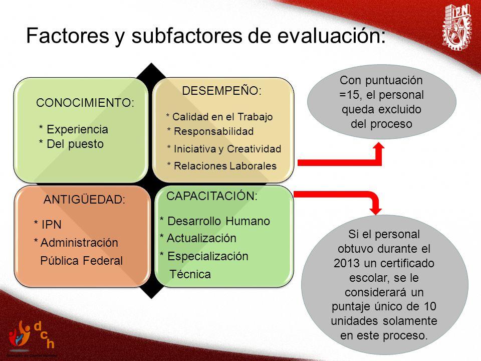 Factores y subfactores de evaluación: