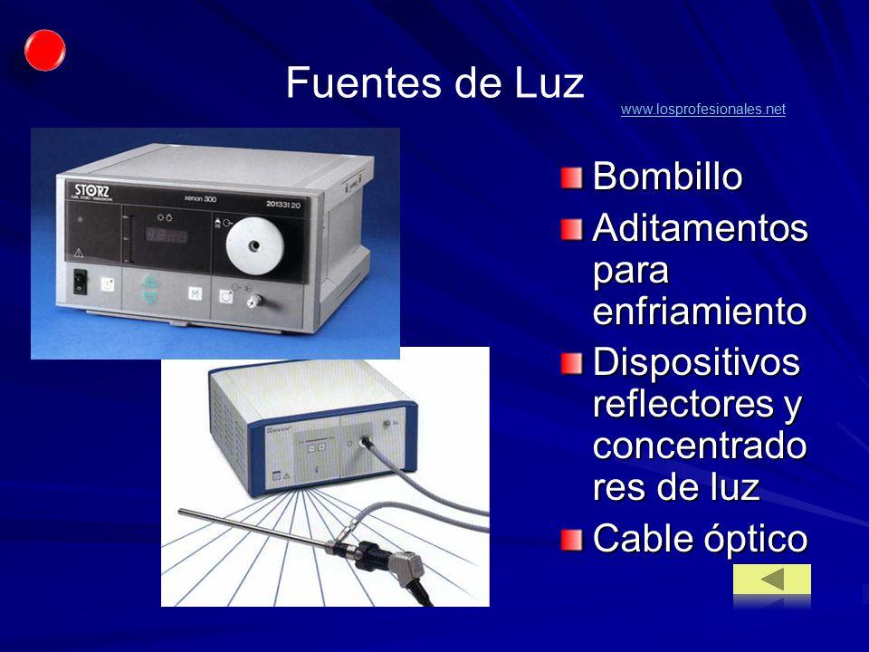 Fuentes de Luz Bombillo Aditamentos para enfriamiento