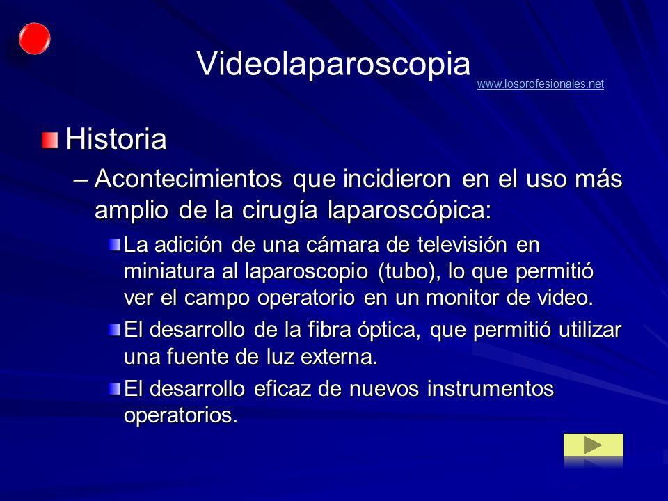 Videolaparoscopia Historia