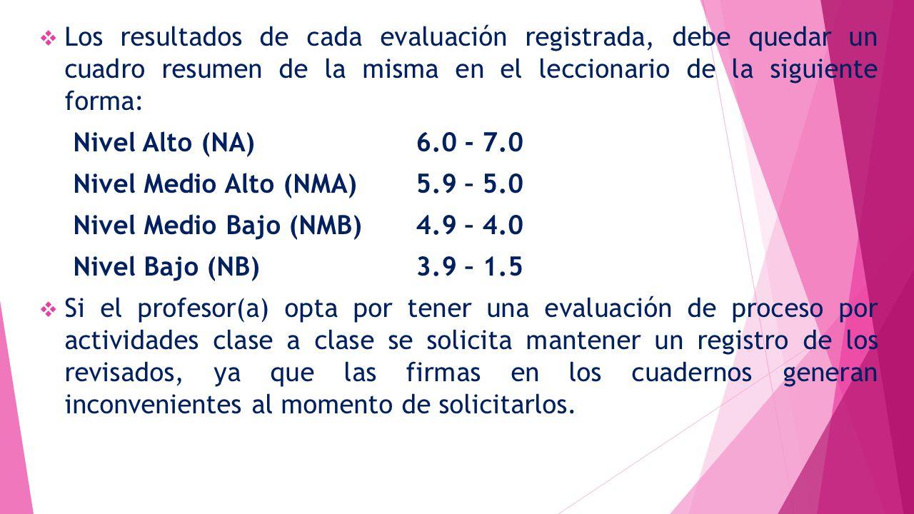 Los resultados de cada evaluación registrada, debe quedar un cuadro resumen de la misma en el leccionario de la siguiente forma:
