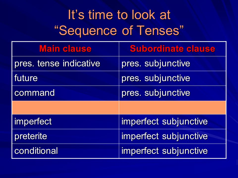 It's time to look at Sequence of Tenses