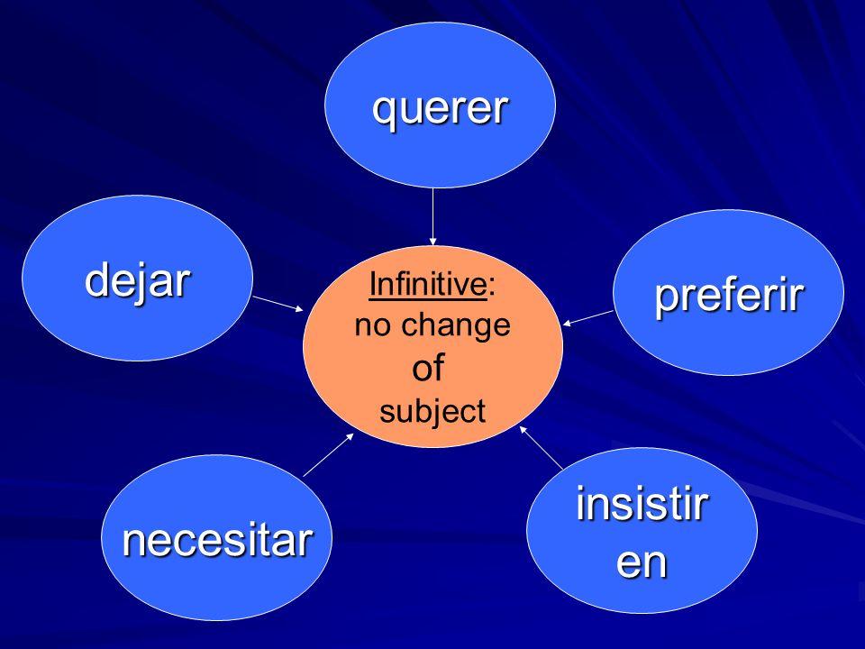 querer dejar preferir insistir necesitar en of Infinitive: no change
