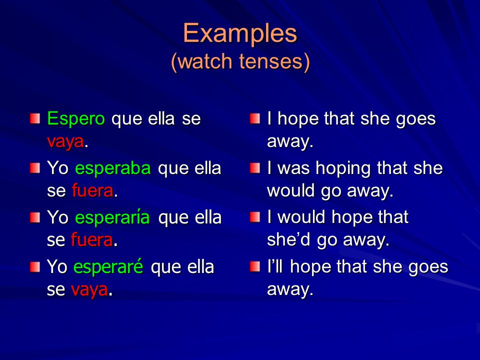 Examples (watch tenses)