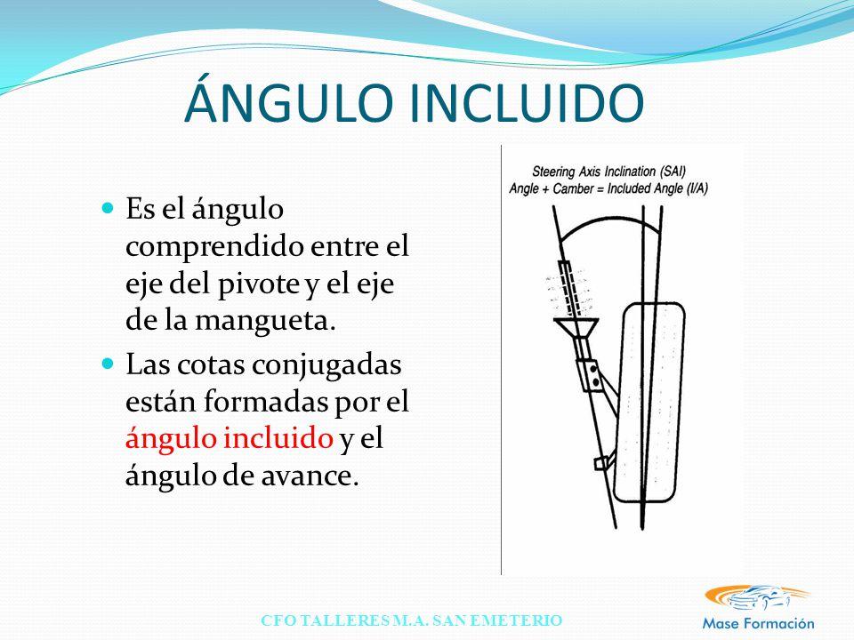 ÁNGULO INCLUIDO Es el ángulo comprendido entre el eje del pivote y el eje de la mangueta.