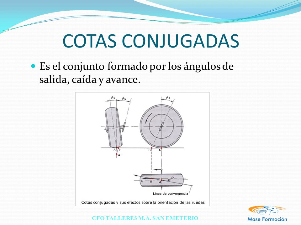 COTAS CONJUGADAS Es el conjunto formado por los ángulos de salida, caída y avance.