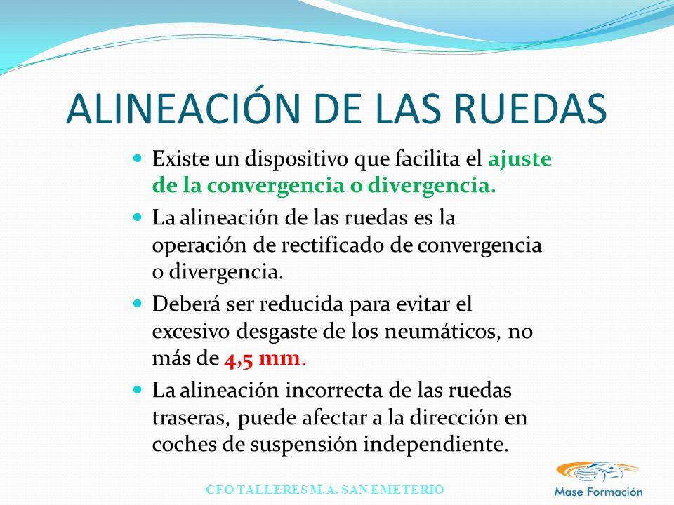 ALINEACIÓN DE LAS RUEDAS
