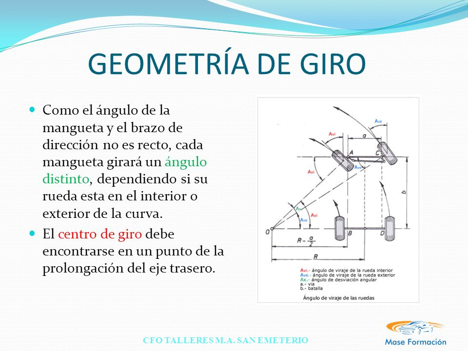 GEOMETRÍA DE GIRO