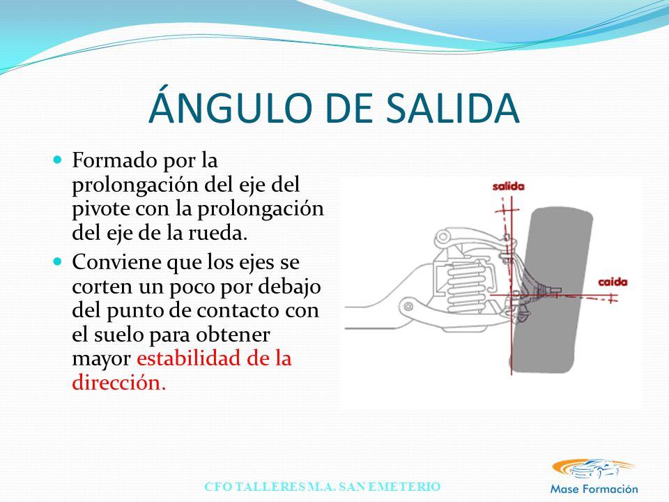 ÁNGULO DE SALIDA Formado por la prolongación del eje del pivote con la prolongación del eje de la rueda.