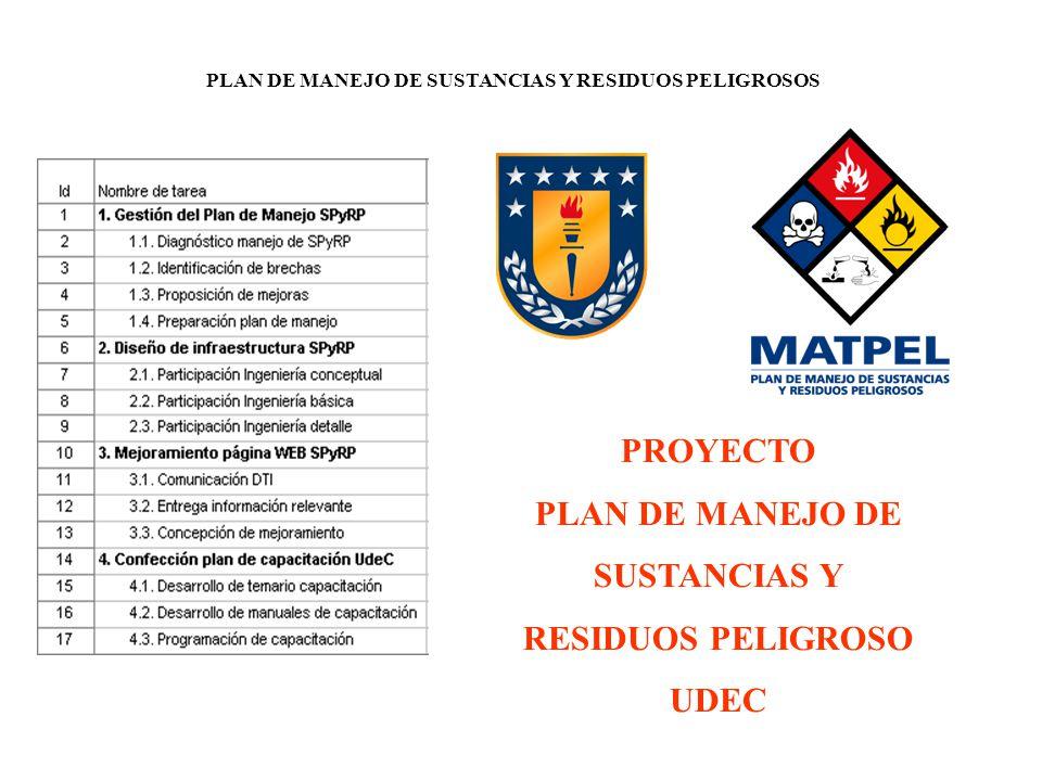 PLAN DE MANEJO DE SUSTANCIAS Y RESIDUOS PELIGROSOS
