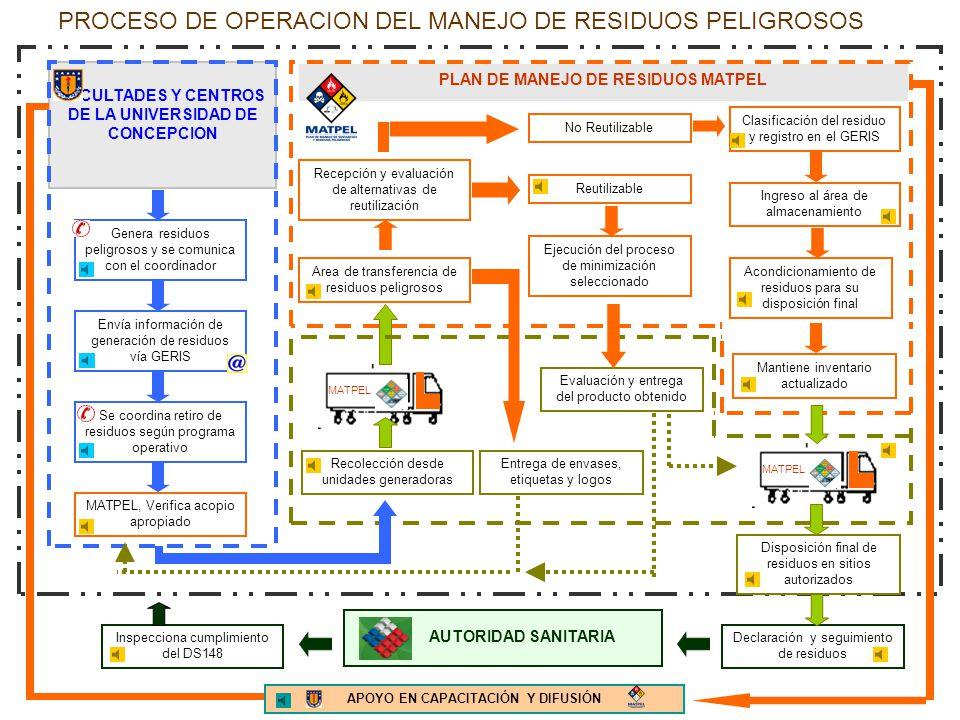 FACULTADES Y CENTROS DE LA UNIVERSIDAD DE CONCEPCION