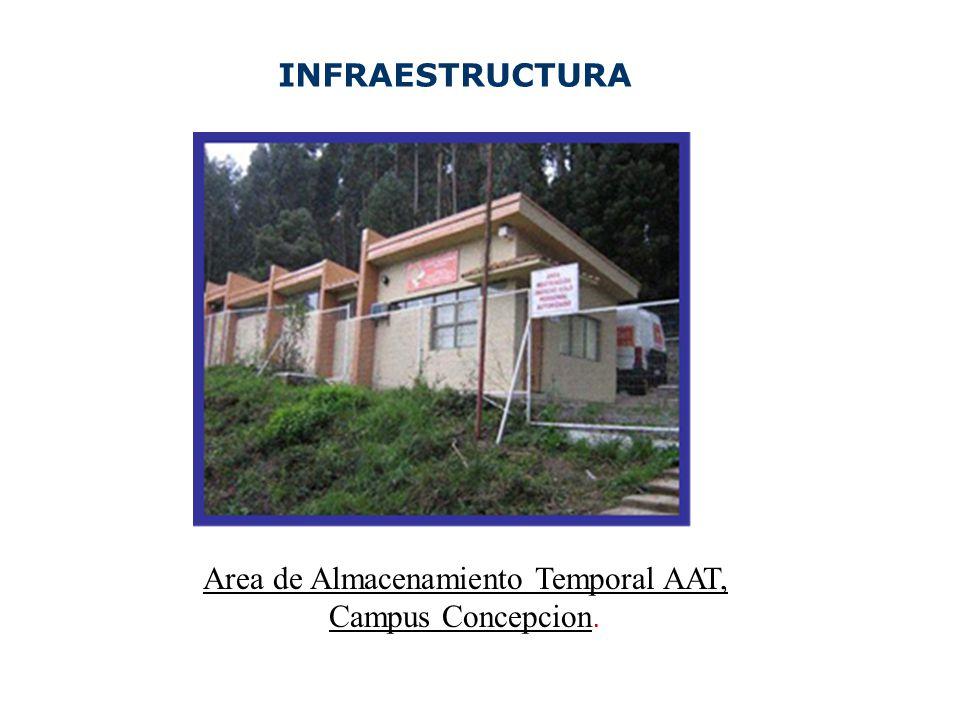Area de Almacenamiento Temporal AAT,