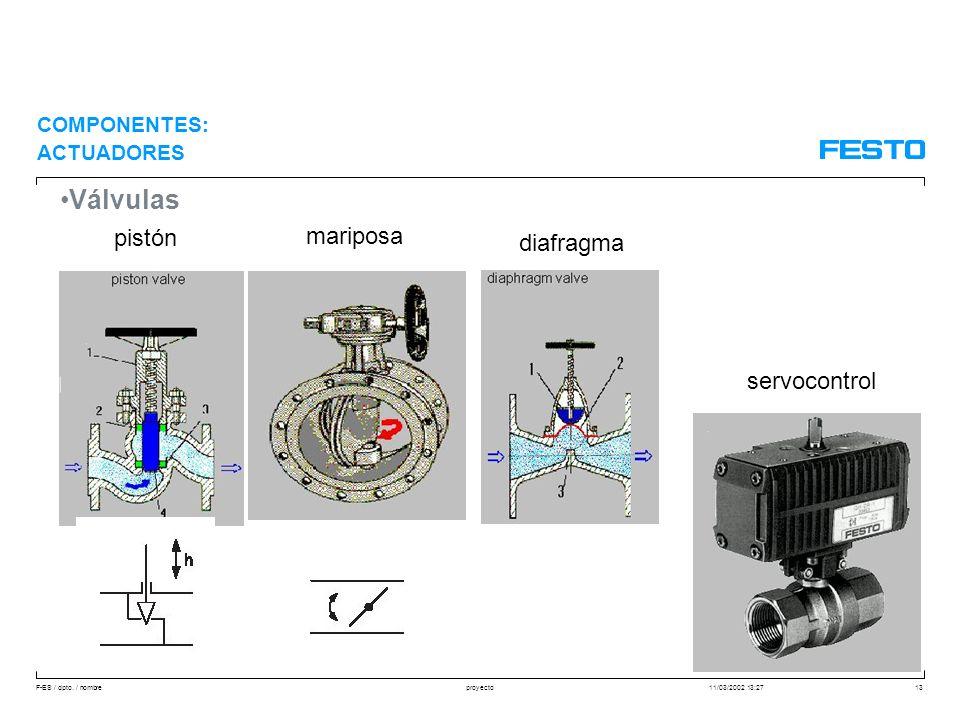 Válvulas pistón mariposa diafragma servocontrol COMPONENTES: