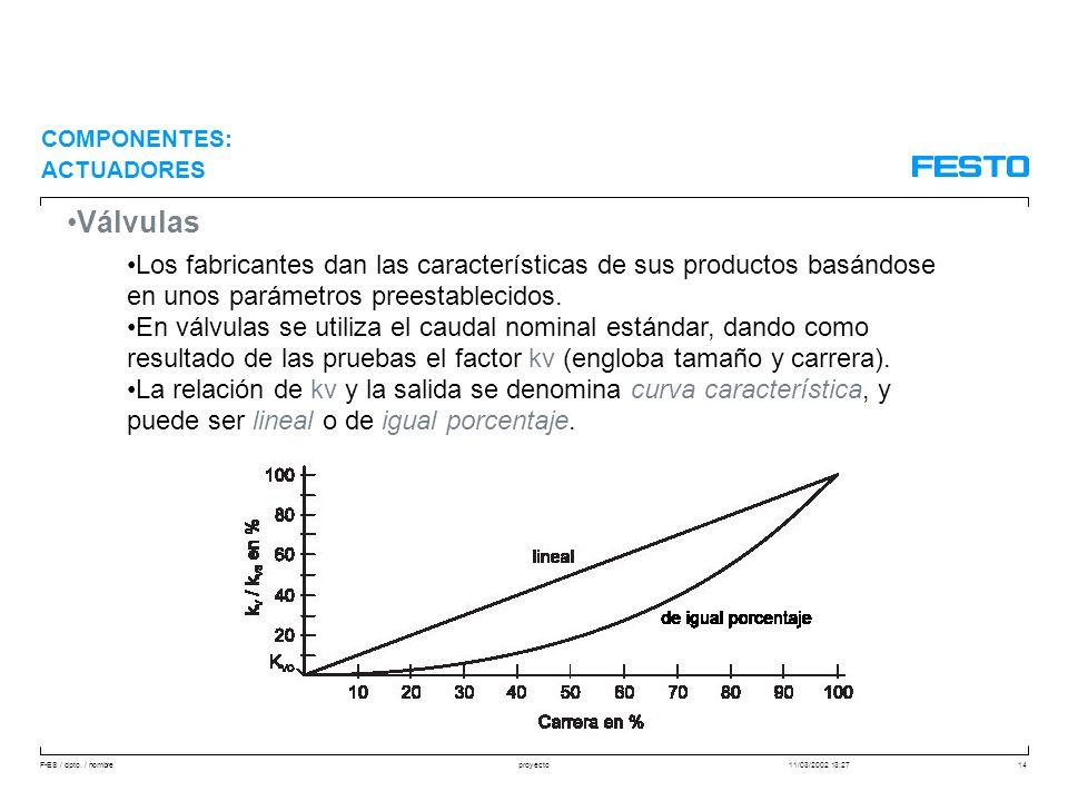 COMPONENTES: ACTUADORES. Válvulas. Los fabricantes dan las características de sus productos basándose en unos parámetros preestablecidos.