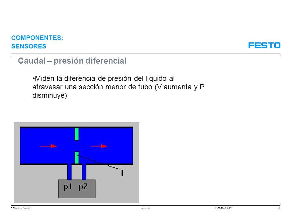 Caudal – presión diferencial