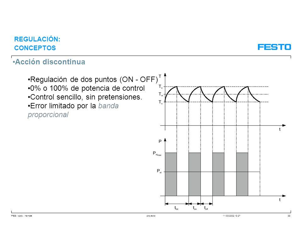 Regulación de dos puntos (ON - OFF) 0% o 100% de potencia de control