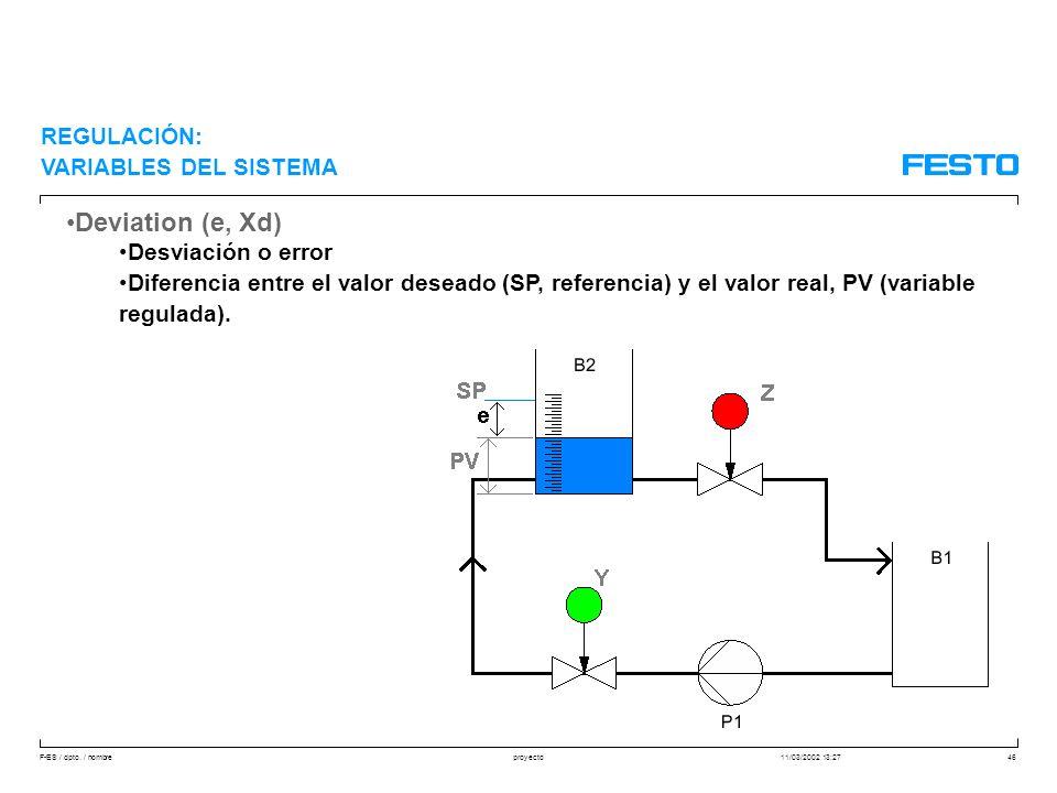 Deviation (e, Xd) REGULACIÓN: VARIABLES DEL SISTEMA Desviación o error
