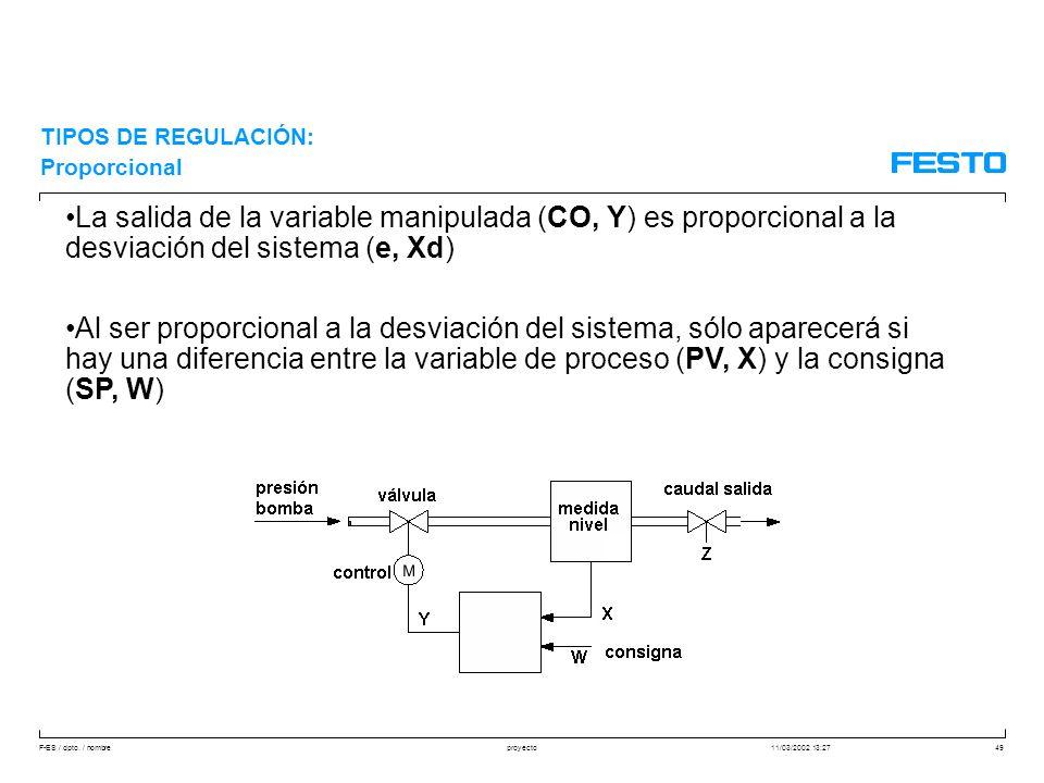 TIPOS DE REGULACIÓN: Proporcional. La salida de la variable manipulada (CO, Y) es proporcional a la desviación del sistema (e, Xd)