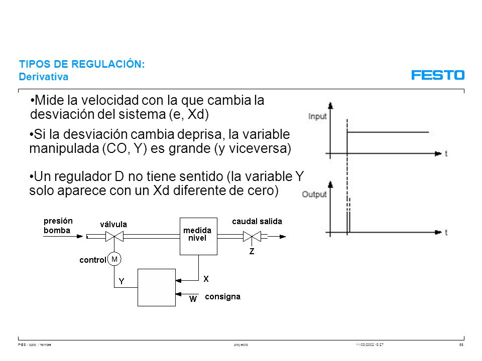 Mide la velocidad con la que cambia la desviación del sistema (e, Xd)
