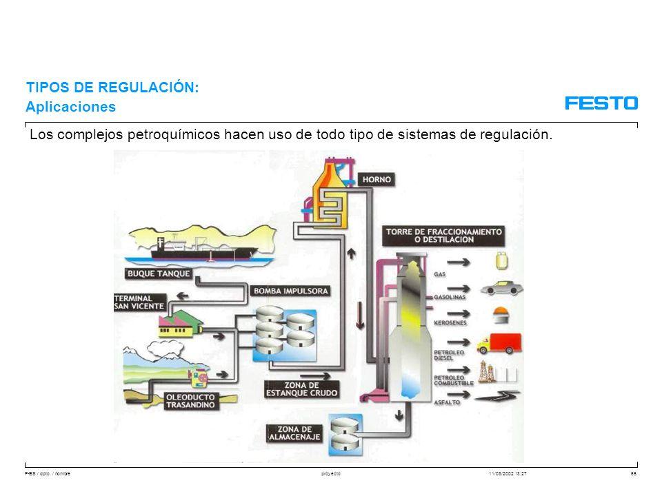 TIPOS DE REGULACIÓN:Aplicaciones.