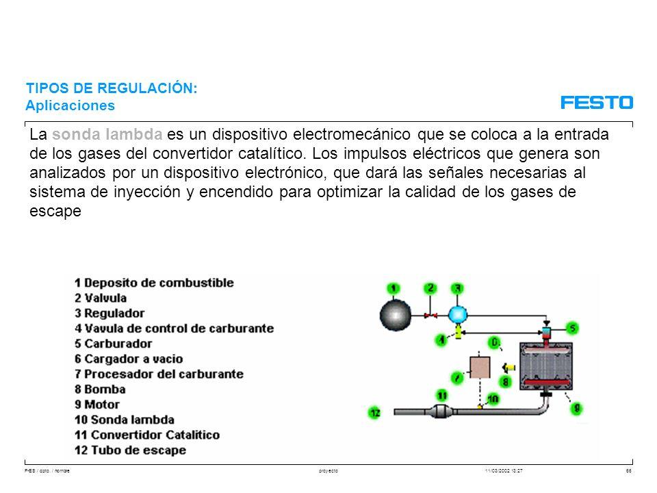 TIPOS DE REGULACIÓN: Aplicaciones.