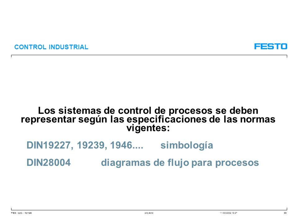 DIN28004 diagramas de flujo para procesos