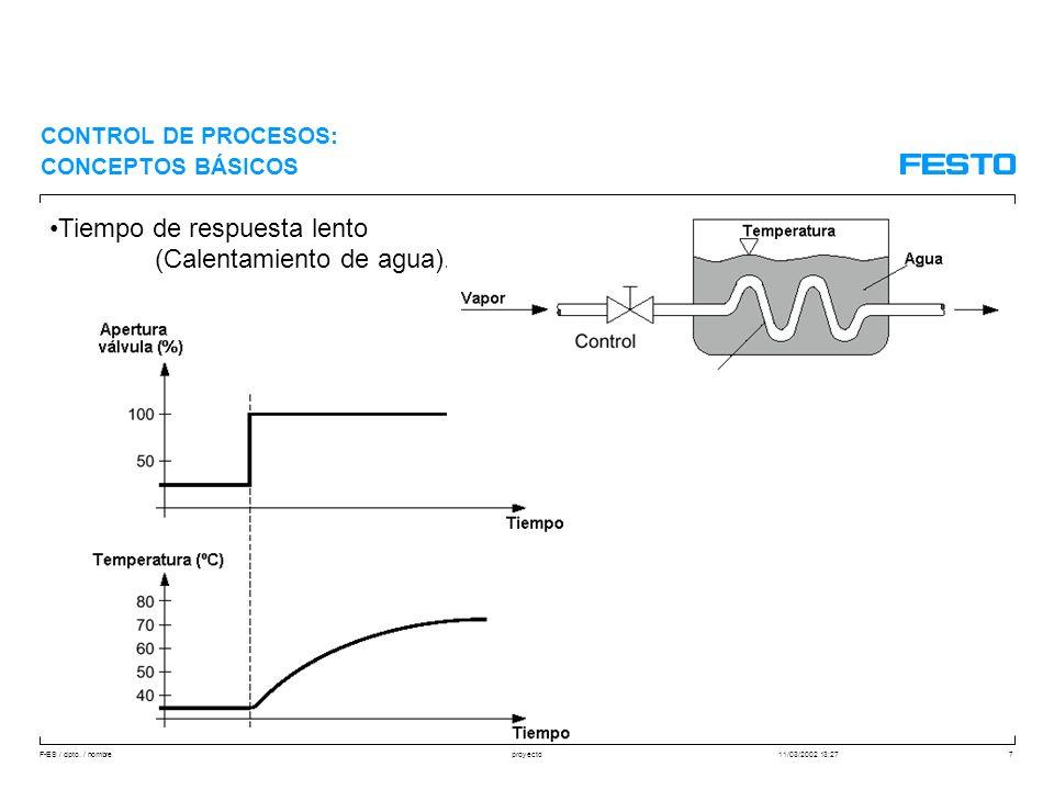 Tiempo de respuesta lento (Calentamiento de agua).