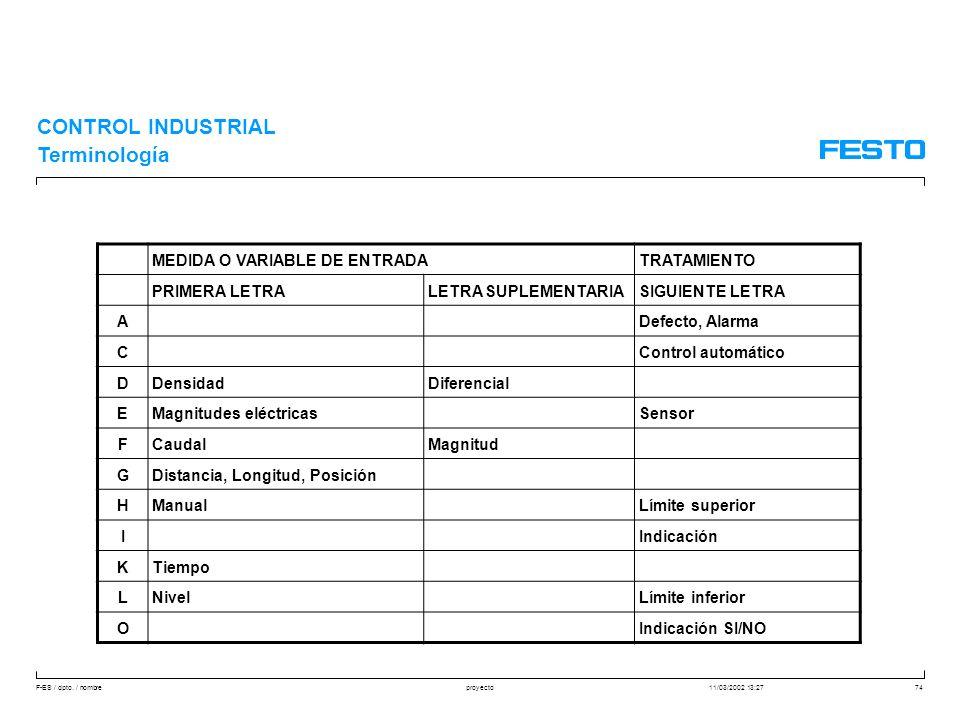 CONTROL INDUSTRIAL Terminología MEDIDA O VARIABLE DE ENTRADA