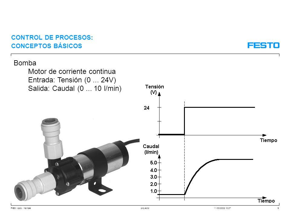 Motor de corriente continua Entrada: Tensión (0 ... 24V)