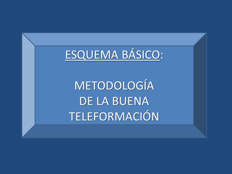 ESQUEMA BÁSICO: METODOLOGÍA DE LA BUENA TELEFORMACIÓN
