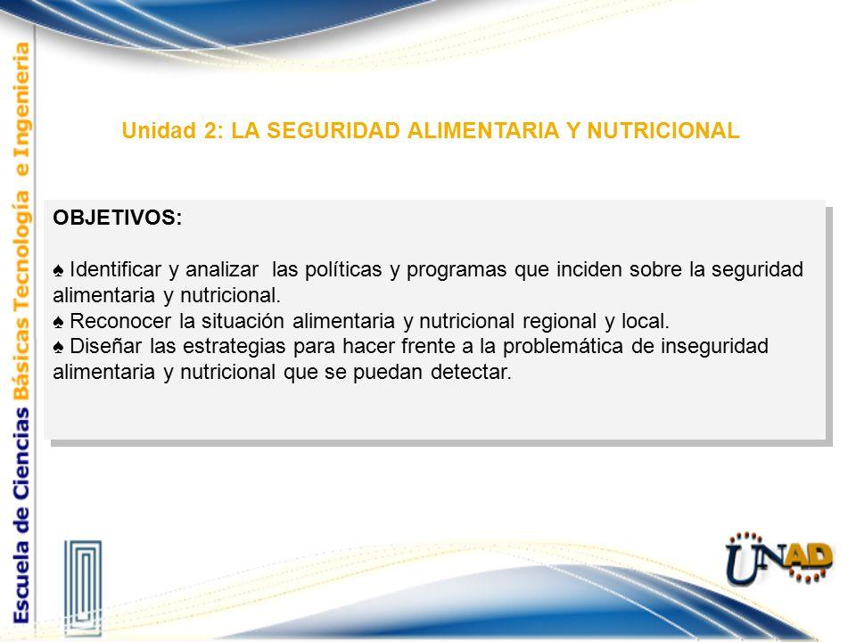 Unidad 2: LA SEGURIDAD ALIMENTARIA Y NUTRICIONAL