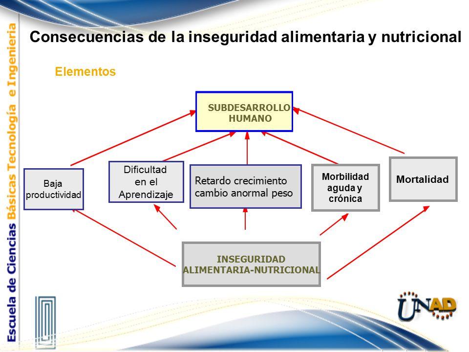 ALIMENTARIA-NUTRICIONAL