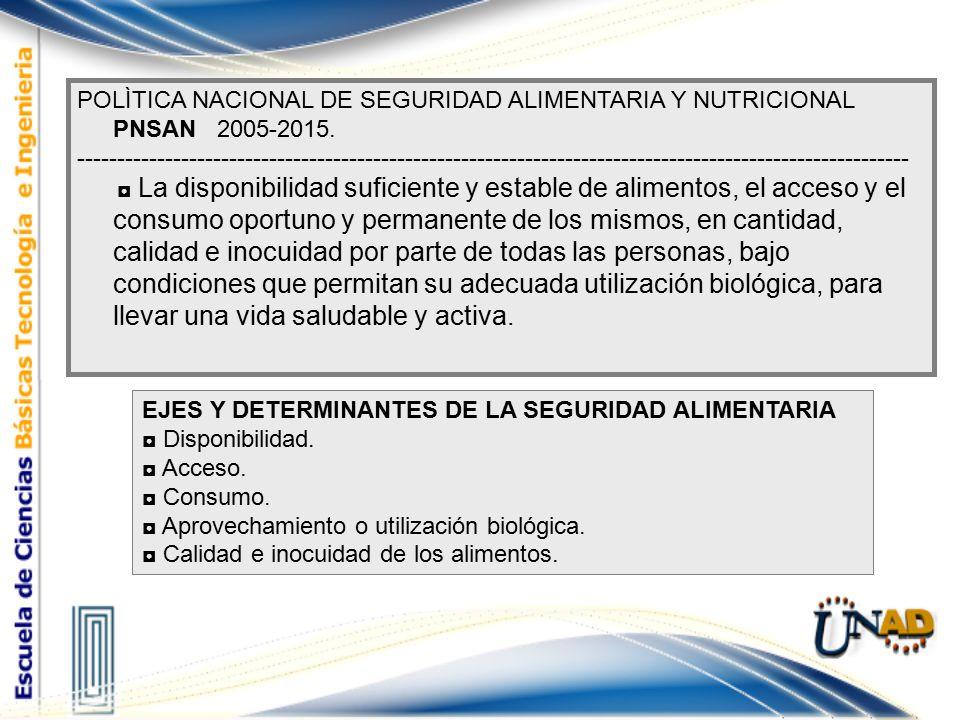 EJES Y DETERMINANTES DE LA SEGURIDAD ALIMENTARIA ◘ Disponibilidad.