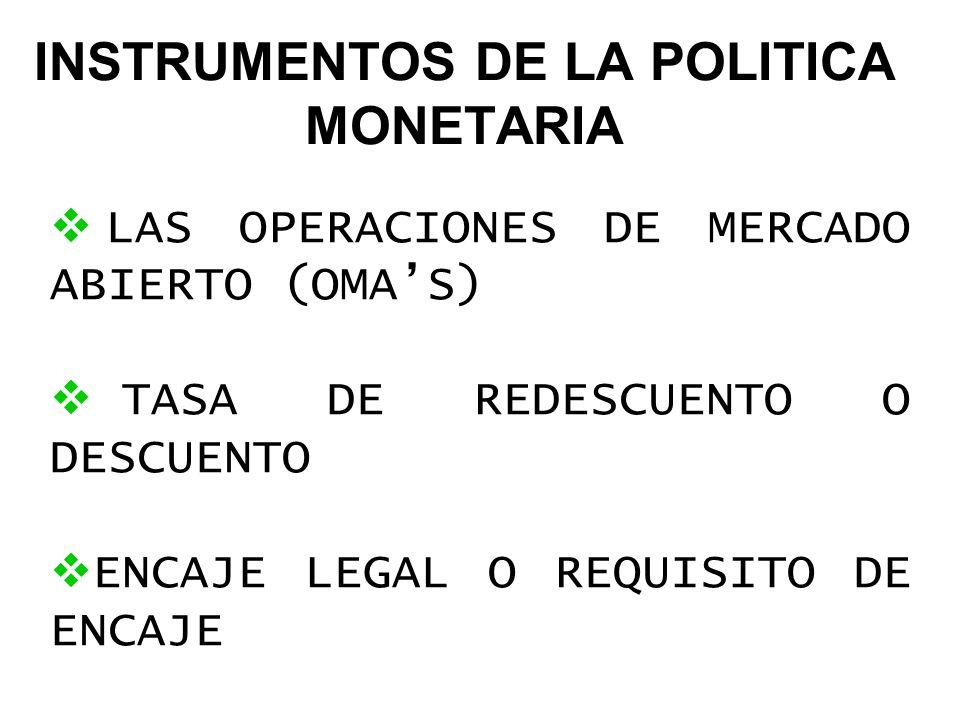 INSTRUMENTOS DE LA POLITICA MONETARIA