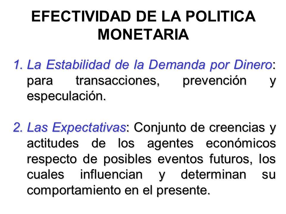 EFECTIVIDAD DE LA POLITICA MONETARIA