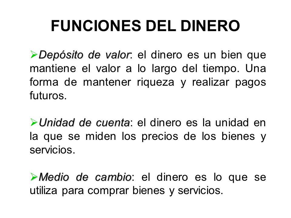 FUNCIONES DEL DINERO