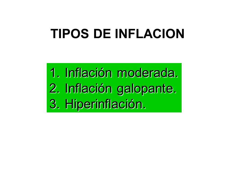 TIPOS DE INFLACION Inflación moderada. Inflación galopante. Hiperinflación.