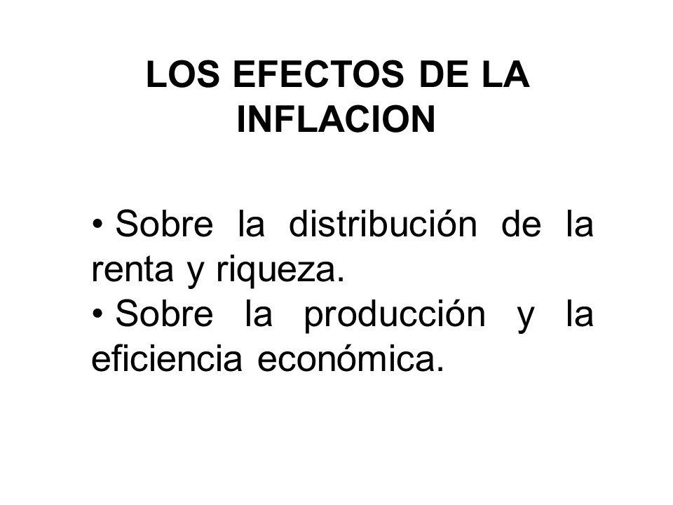 LOS EFECTOS DE LA INFLACION