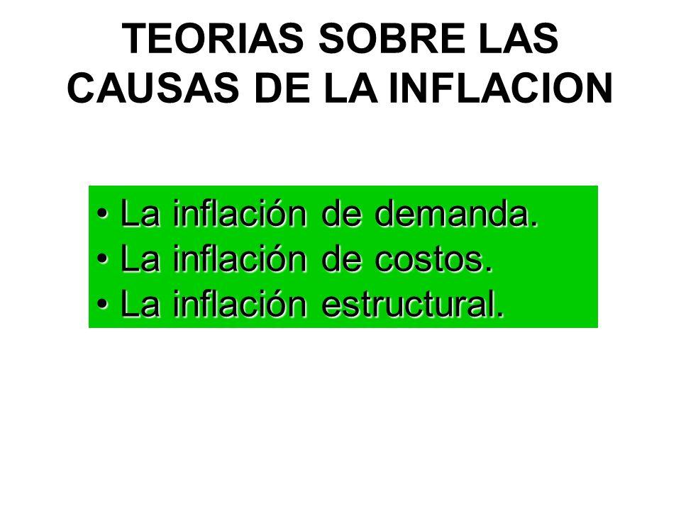 TEORIAS SOBRE LAS CAUSAS DE LA INFLACION