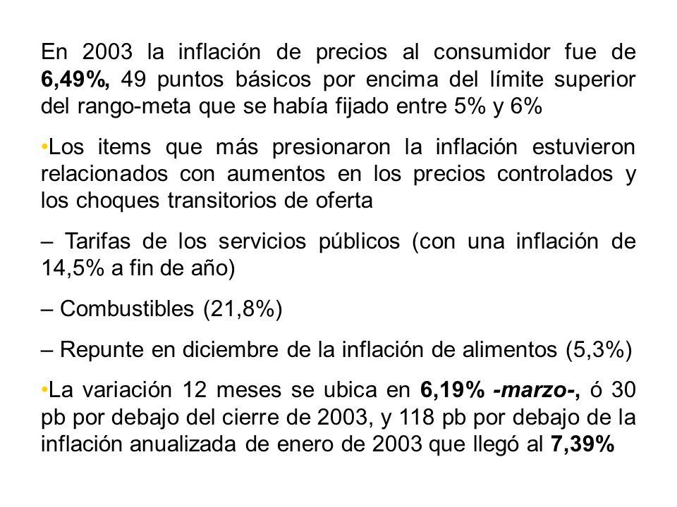 En 2003 la inflación de precios al consumidor fue de 6,49%, 49 puntos básicos por encima del límite superior del rango-meta que se había fijado entre 5% y 6%