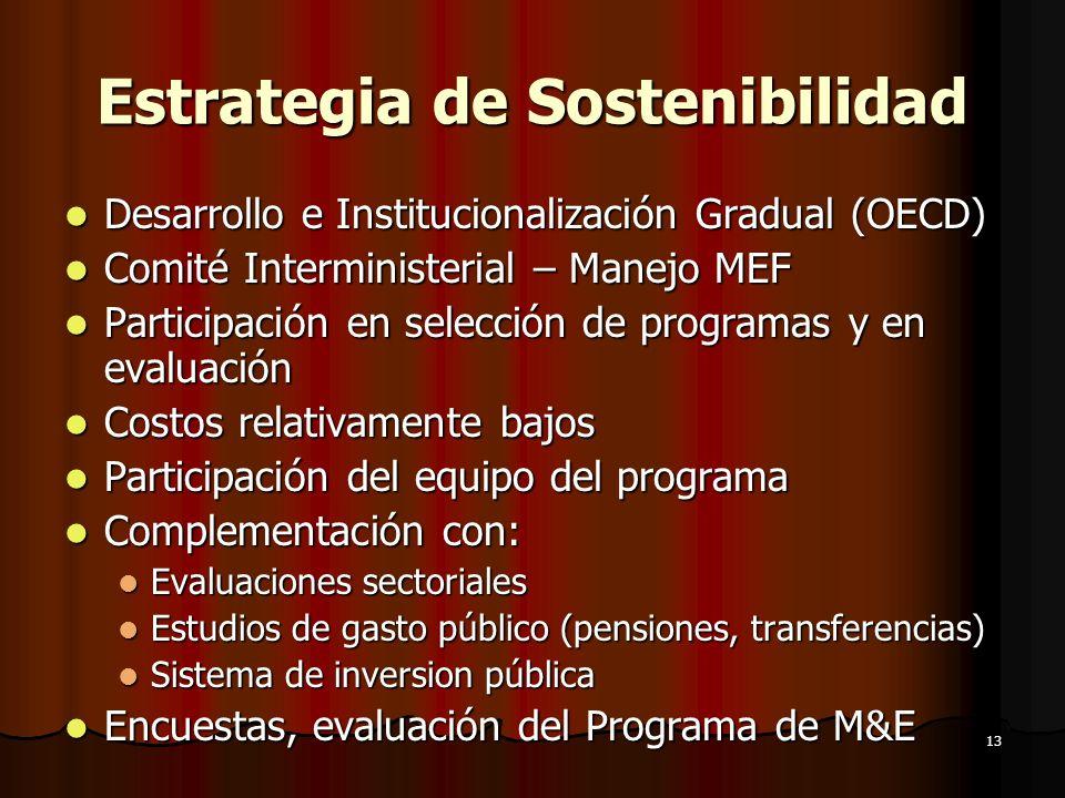 Estrategia de Sostenibilidad